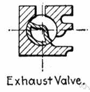 Exhaust valve - a valve through which burned gases from a cylinder escape into the exhaust manifold