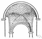 Groined vault - two barrel vaults intersecting at right angles